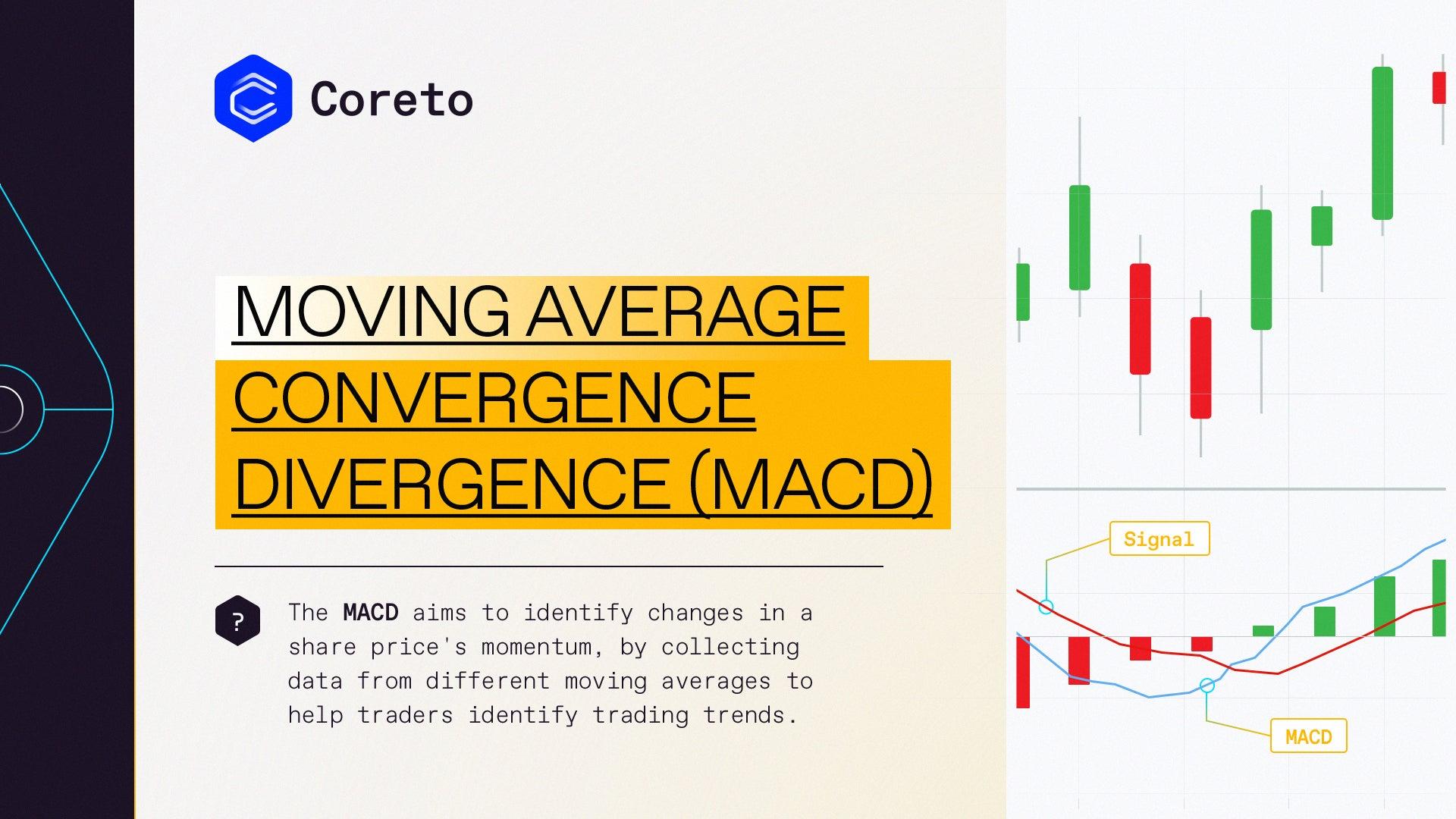 MACD Technical Indicator | Coreto.io Technical Analysis
