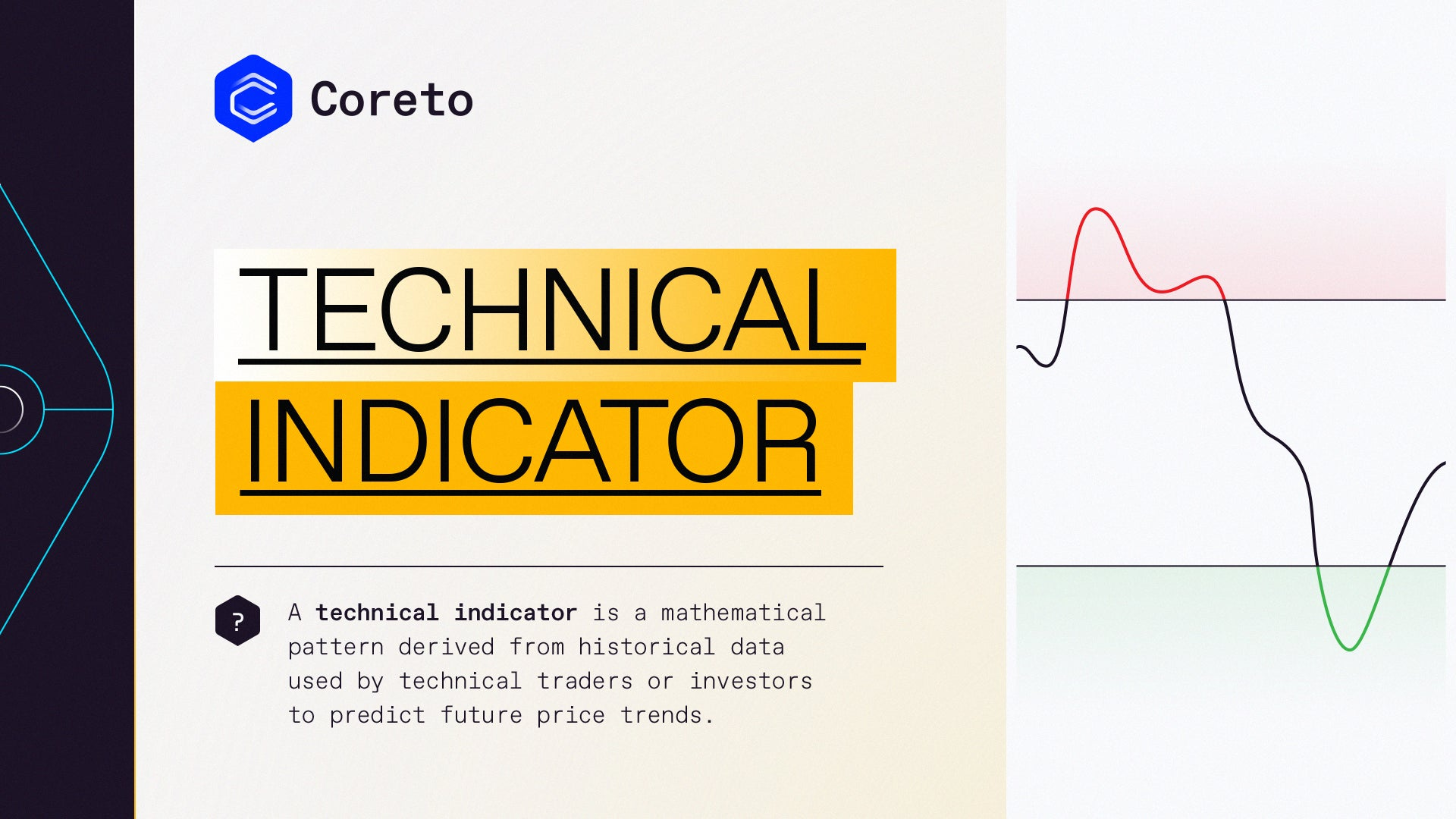 What is a Technical Indicator ? | Coreto Trading Analysis